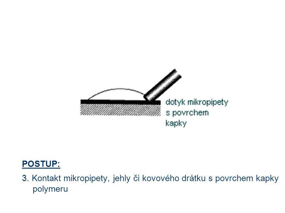 POSTUP: 3. Kontakt mikropipety, jehly či kovového drátku s povrchem kapky polymeru