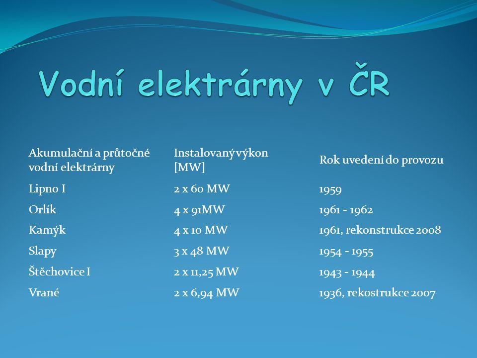 Akumulační a průtočné vodní elektrárny Instalovaný výkon [MW] Rok uvedení do provozu Lipno I2 x 60 MW1959 Orlík4 x 91MW1961 - 1962 Kamýk4 x 10 MW1961, rekonstrukce 2008 Slapy3 x 48 MW1954 - 1955 Štěchovice I2 x 11,25 MW1943 - 1944 Vrané2 x 6,94 MW1936, rekostrukce 2007