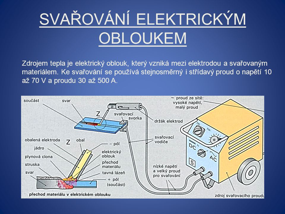 SVAŘOVÁNÍ ELEKTRICKÝM OBLOUKEM Zdrojem tepla je elektrický oblouk, který vzniká mezi elektrodou a svařovaným materiálem. Ke svařování se používá stejn