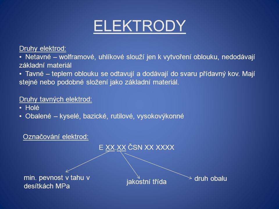 Označování elektrod: min. pevnost v tahu v desítkách MPa jakostní třída druh obalu E XX.XX ČSN XX XXXX ELEKTRODY Druhy elektrod: Netavné – wolframové,