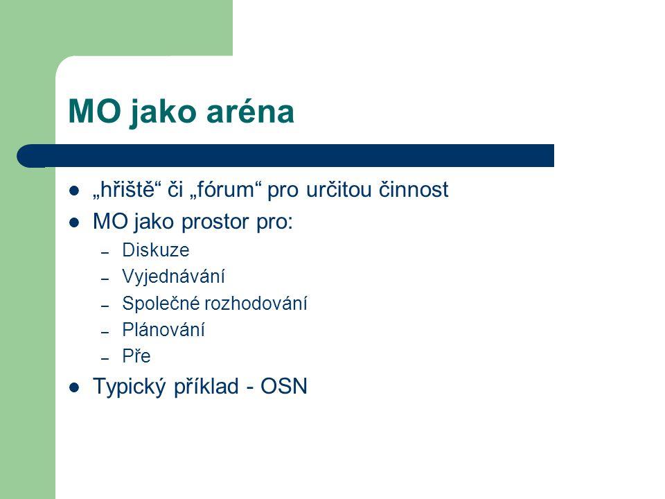 """MO jako aréna """"hřiště"""" či """"fórum"""" pro určitou činnost MO jako prostor pro: – Diskuze – Vyjednávání – Společné rozhodování – Plánování – Pře Typický př"""