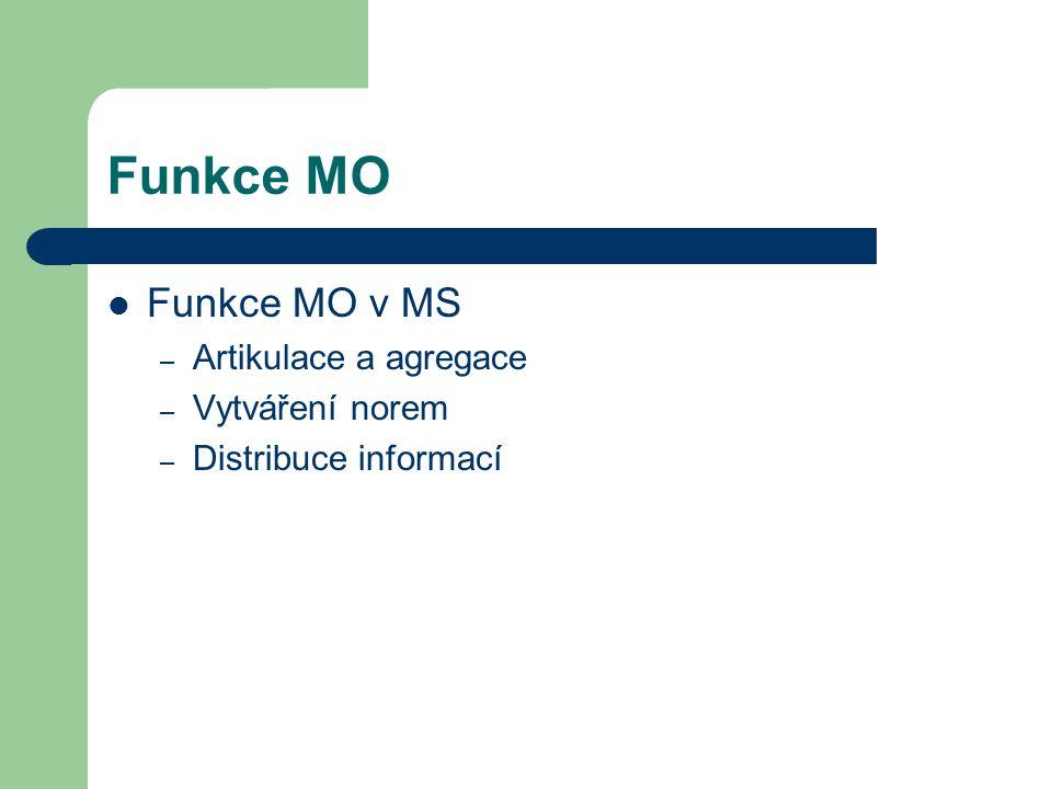 Funkce MO Funkce MO v MS – Artikulace a agregace – Vytváření norem – Distribuce informací