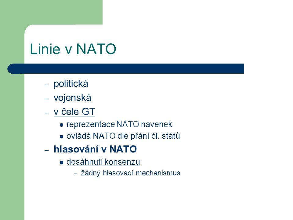 Linie v NATO – politická – vojenská – v čele GT reprezentace NATO navenek ovládá NATO dle přání čl. států – hlasování v NATO dosáhnutí konsenzu – žádn