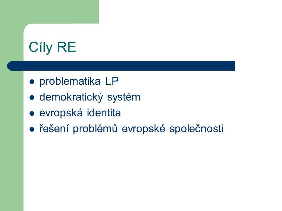 Cíly RE problematika LP demokratický systém evropská identita řešení problémů evropské společnosti
