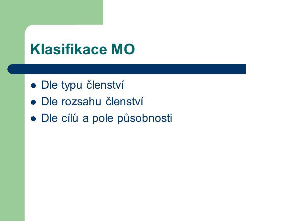 V4 nemá oficiální instituce – jediná instituce-Mezinárodní vyšehradský fond-finance (sídlo Bratislava) princip přirozené spolupráce – 1x ročně střetávání hlav států ideologie V4 – plán V4 + 2 (Slovinsko, Rakousko) – lokální problémy-vnitřní politika, hranice, emigrace