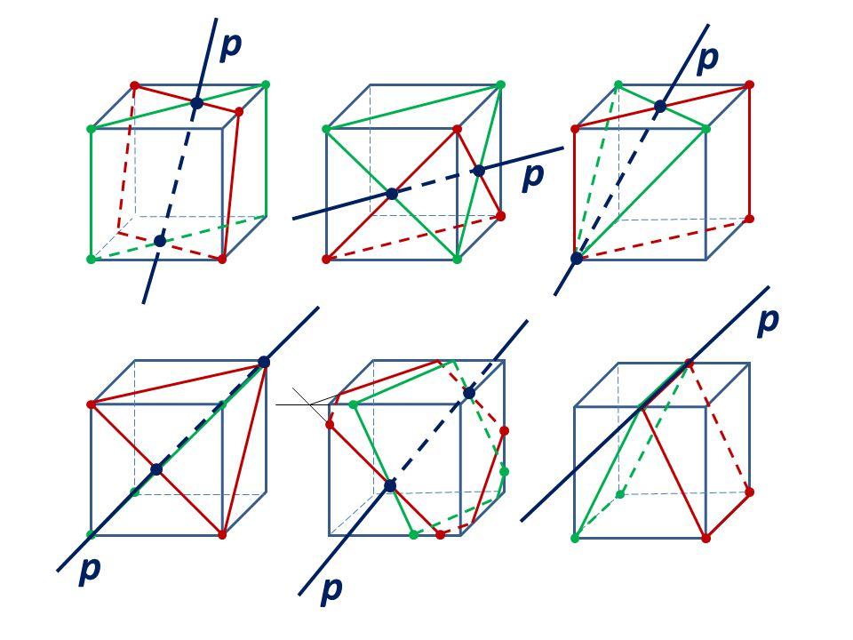 Konstrukce řezů