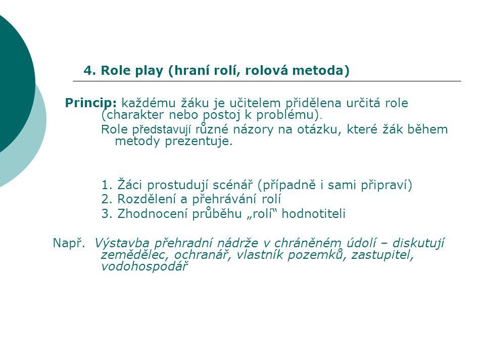Princip: každému žáku je učitelem přidělena určitá role (charakter nebo postoj k problému).