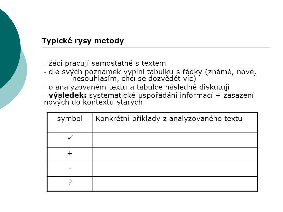 - žáci pracují samostatně s textem - dle svých poznámek vyplní tabulku s řádky (známé, nové, nesouhlasím, chci se dozvědět víc) - o analyzovaném textu a tabulce následně diskutují - výsledek: systematické uspořádání informací + zasazení nových do kontextu starých Typické rysy metody symbolKonkrétní příklady z analyzovaného textu + - ?