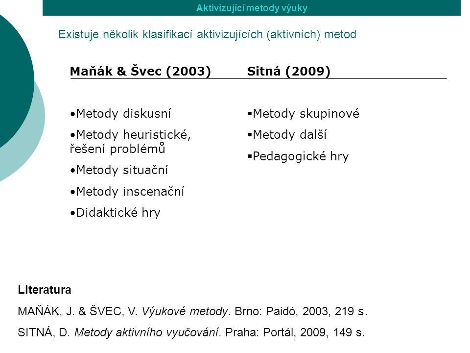Aktivizující metody výuky Literatura MAŇÁK, J.& ŠVEC, V.