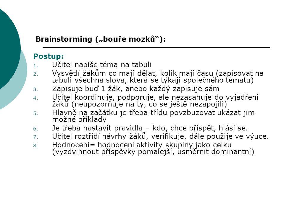 """Brainstorming (""""bouře mozků ): Postup: 1.Učitel napíše téma na tabuli 2."""