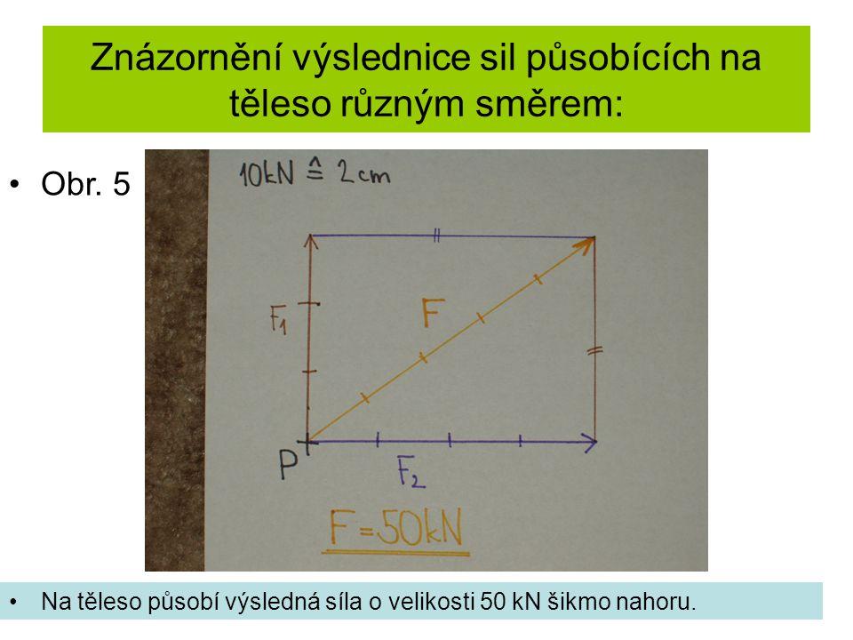 Znázornění výslednice sil působících na těleso různým směrem: Na těleso působí výsledná síla o velikosti 50 kN šikmo nahoru.