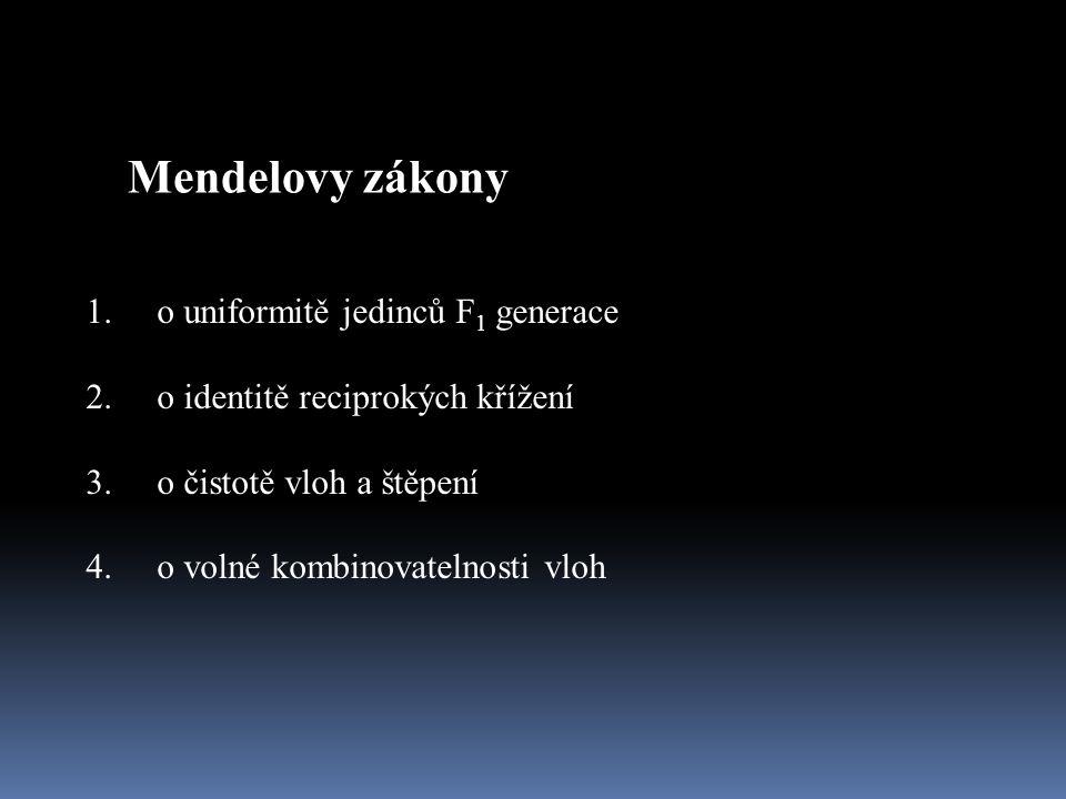 Mendelovy zákony 1.o uniformitě jedinců F 1 generace 2. o identitě reciprokých křížení 3. o čistotě vloh a štěpení 4. o volné kombinovatelnosti vloh