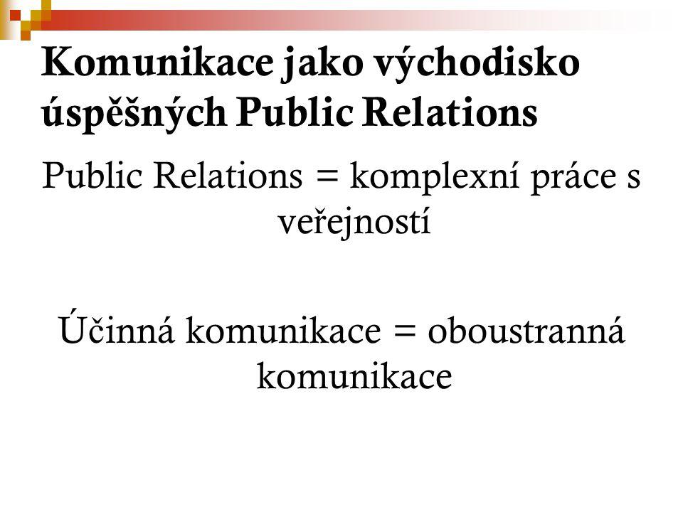 Komunikace jako východisko úsp ě šných Public Relations Public Relations = komplexní práce s ve ř ejností Ú č inná komunikace = oboustranná komunikace