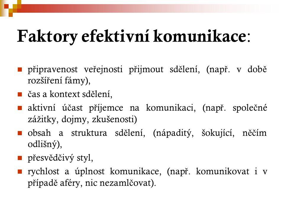 Faktory efektivní komunikace : p ř ipravenost ve ř ejnosti p ř ijmout sd ě lení, (nap ř.