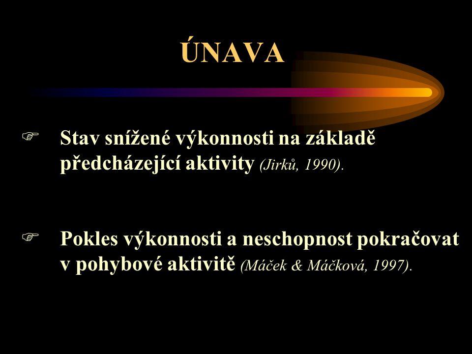ÚNAVA  Stav snížené výkonnosti na základě předcházející aktivity (Jirků, 1990).  Pokles výkonnosti a neschopnost pokračovat v pohybové aktivitě (Máč