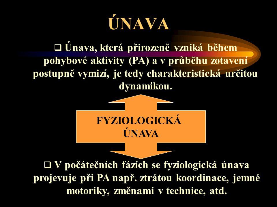 ÚNAVA  Únava, která přirozeně vzniká během pohybové aktivity (PA) a v průběhu zotavení postupně vymizí, je tedy charakteristická určitou dynamikou. F
