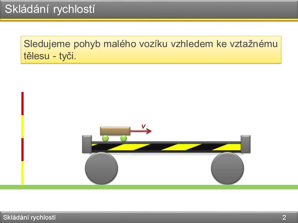 Skládání rychlostí Skládání rychlostí 3 v2v2 Malý vozík je vzhledem k velkému v klidu, ale vůči tyči se pohybuje stejnou rychlostí, jako velký vozík.