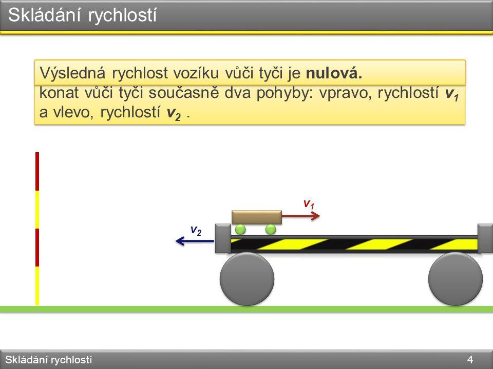 Skládání rychlostí Skládání rychlostí 4 v1v1 v2v2 Když oba předchozí pohyby složíme, bude malý vozík konat vůči tyči současně dva pohyby: vpravo, rychlostí v 1 a vlevo, rychlostí v 2.