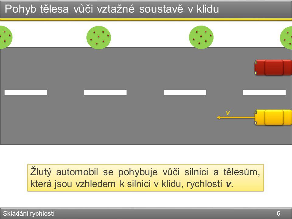Pohyb tělesa vůči vztažné soustavě v klidu Skládání rychlostí 6 v Žlutý automobil se pohybuje vůči silnici a tělesům, která jsou vzhledem k silnici v klidu, rychlostí v.