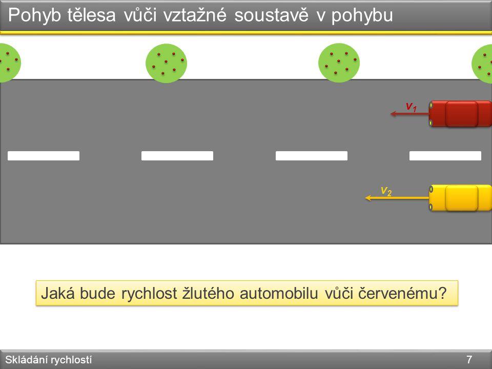 Pohyb tělesa vůči vztažné soustavě v pohybu Skládání rychlostí 7 v1v1 v2v2 Jaká bude rychlost žlutého automobilu vůči červenému