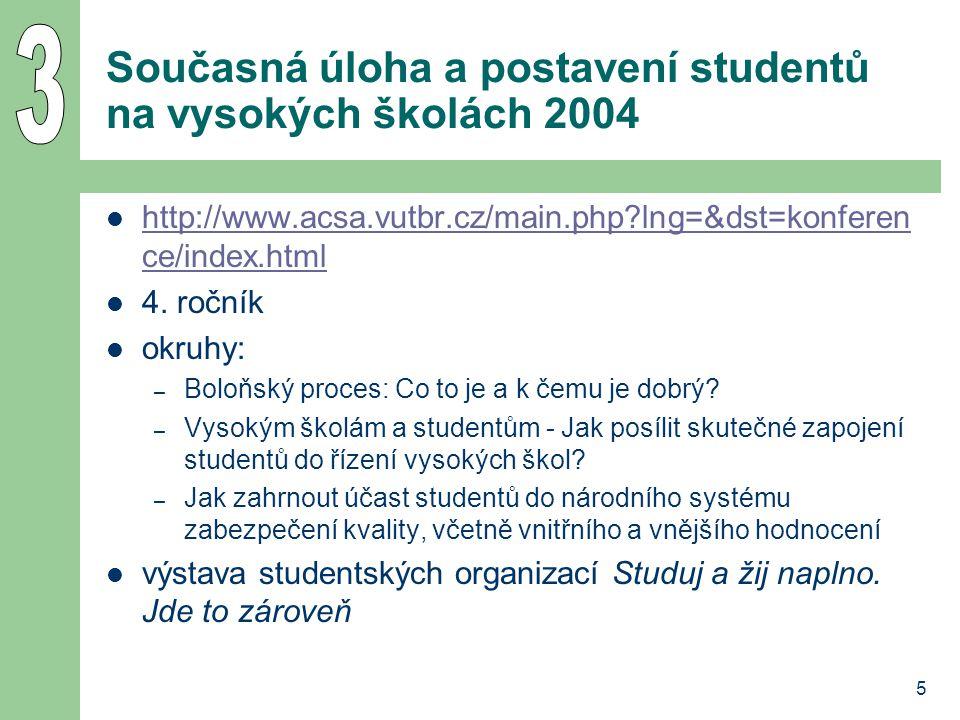 5 Současná úloha a postavení studentů na vysokých školách 2004 http://www.acsa.vutbr.cz/main.php?lng=&dst=konferen ce/index.html http://www.acsa.vutbr.cz/main.php?lng=&dst=konferen ce/index.html 4.