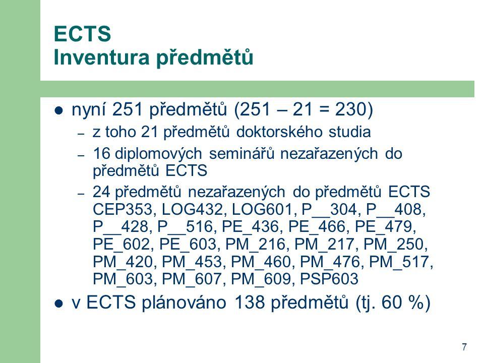 7 ECTS Inventura předmětů nyní 251 předmětů (251 – 21 = 230) – z toho 21 předmětů doktorského studia – 16 diplomových seminářů nezařazených do předmětů ECTS – 24 předmětů nezařazených do předmětů ECTS CEP353, LOG432, LOG601, P__304, P__408, P__428, P__516, PE_436, PE_466, PE_479, PE_602, PE_603, PM_216, PM_217, PM_250, PM_420, PM_453, PM_460, PM_476, PM_517, PM_603, PM_607, PM_609, PSP603 v ECTS plánováno 138 předmětů (tj.