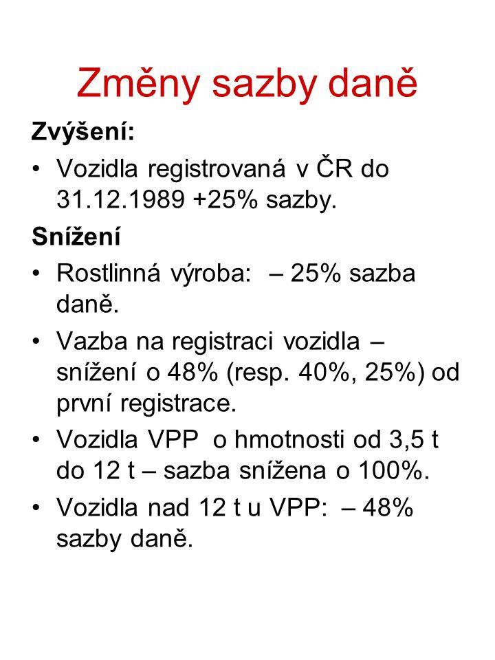 Změny sazby daně Zvýšení: Vozidla registrovaná v ČR do 31.12.1989 +25% sazby. Snížení Rostlinná výroba: – 25% sazba daně. Vazba na registraci vozidla