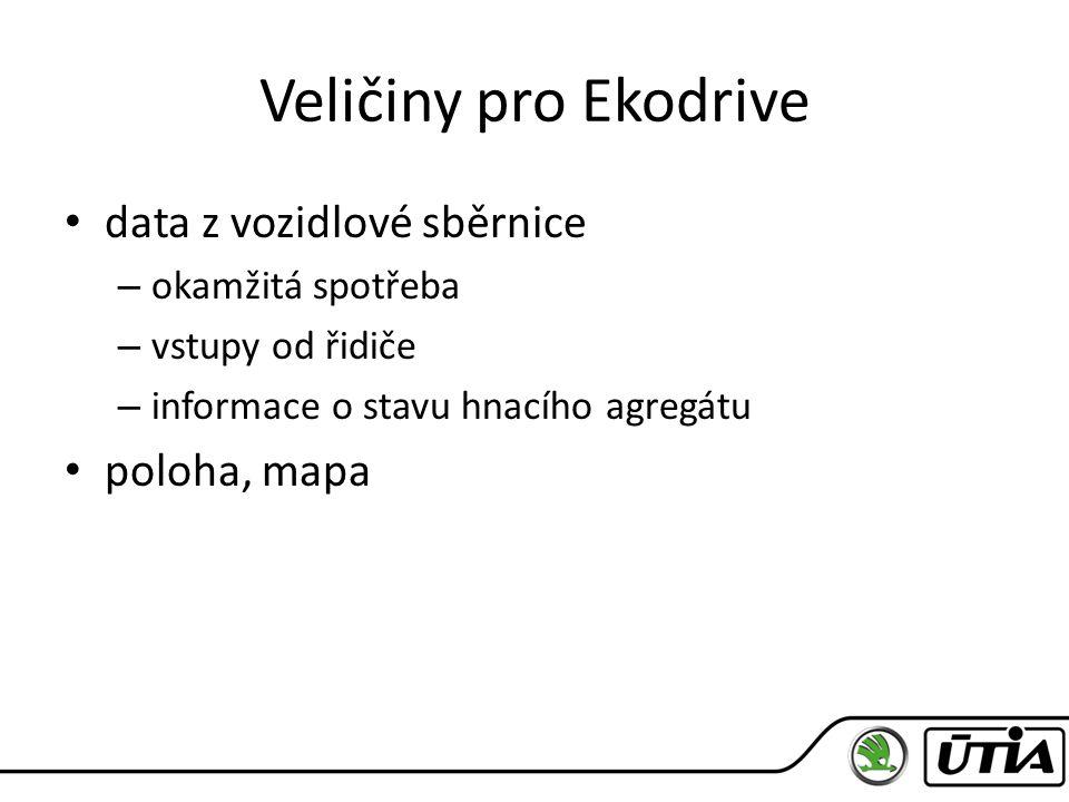 Veličiny pro Ekodrive data z vozidlové sběrnice – okamžitá spotřeba – vstupy od řidiče – informace o stavu hnacího agregátu poloha, mapa