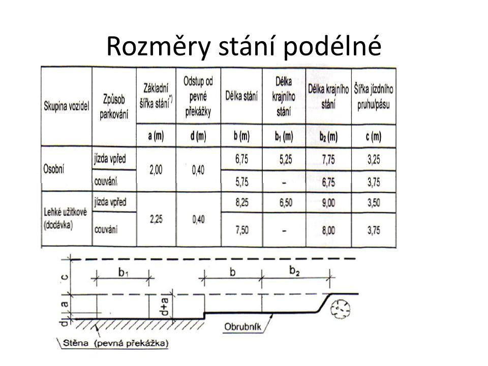 Stání pro invalidy Kolmé stání – Šířka min 3,5m (manipulační plocha 1,2 m) – 2 sousední stání mohou využívat společnou manipulační plochu Podélné – Délka min 7 m K vyhrazeným stáním musí být bezbariérových přístup