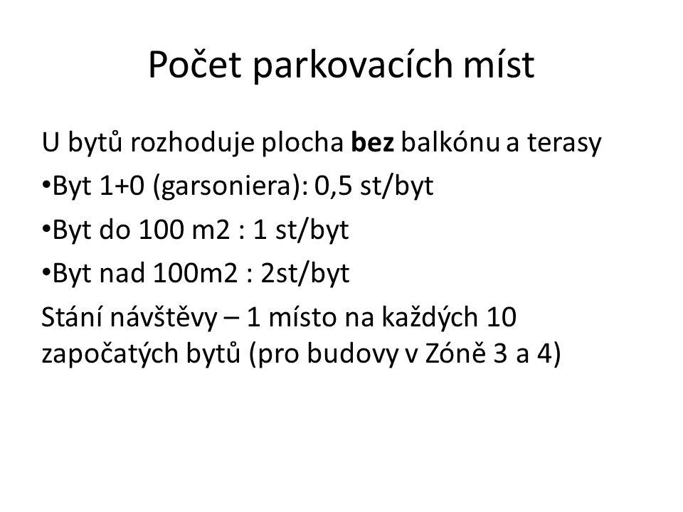 Počet parkovacích míst U bytů rozhoduje plocha bez balkónu a terasy Byt 1+0 (garsoniera): 0,5 st/byt Byt do 100 m2 : 1 st/byt Byt nad 100m2 : 2st/byt