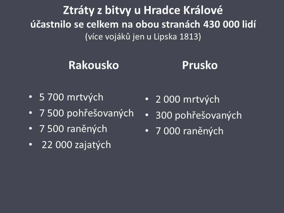 Ztráty z bitvy u Hradce Králové účastnilo se celkem na obou stranách 430 000 lidí (více vojáků jen u Lipska 1813) Rakousko Prusko 5 700 mrtvých 7 500 pohřešovaných 7 500 raněných 22 000 zajatých 2 000 mrtvých 300 pohřešovaných 7 000 raněných