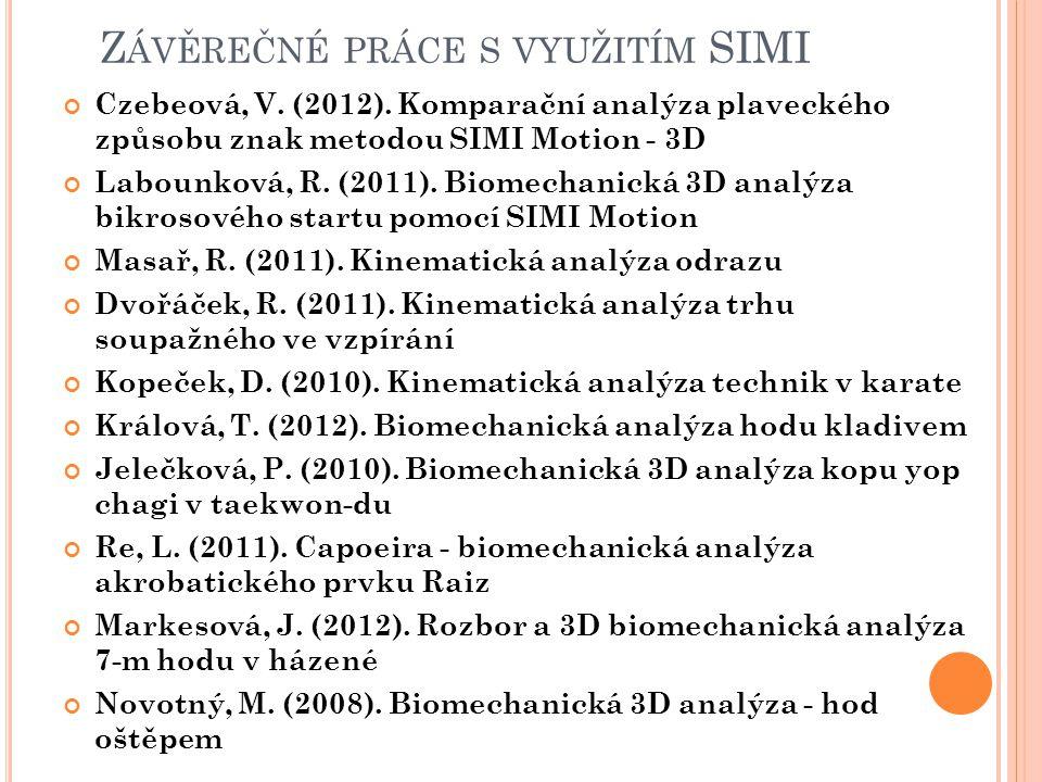 Z ÁVĚREČNÉ PRÁCE S VYUŽITÍM SIMI Czebeová, V. (2012).