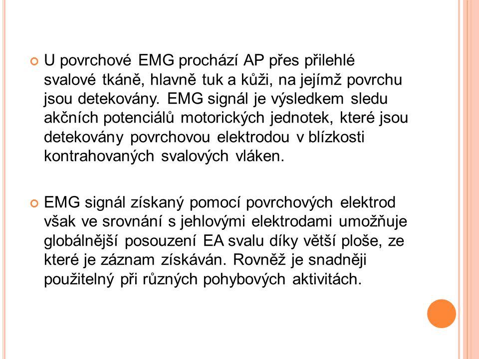 U povrchové EMG prochází AP přes přilehlé svalové tkáně, hlavně tuk a kůži, na jejímž povrchu jsou detekovány.