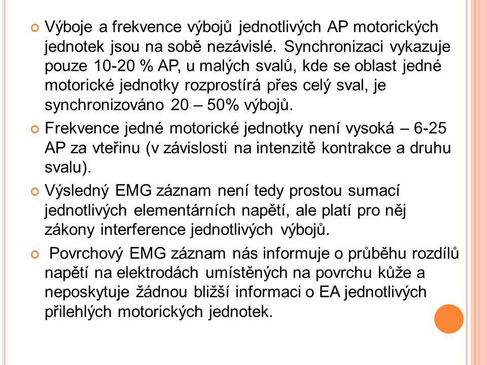 Výboje a frekvence výbojů jednotlivých AP motorických jednotek jsou na sobě nezávislé.