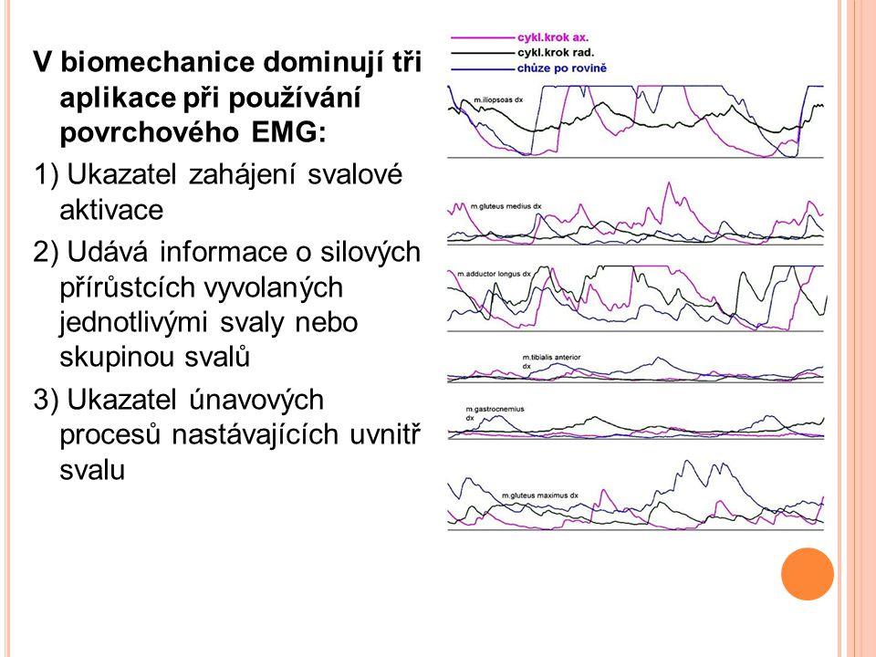 V biomechanice dominují tři aplikace při používání povrchového EMG: 1) Ukazatel zahájení svalové aktivace 2) Udává informace o silových přírůstcích vyvolaných jednotlivými svaly nebo skupinou svalů 3) Ukazatel únavových procesů nastávajících uvnitř svalu