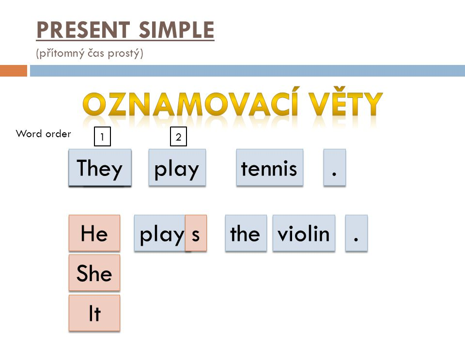 PRESENT SIMPLE (přítomný čas prostý) I I play tennis.. You We They He She It play s s the violin.. 1 Word order 2