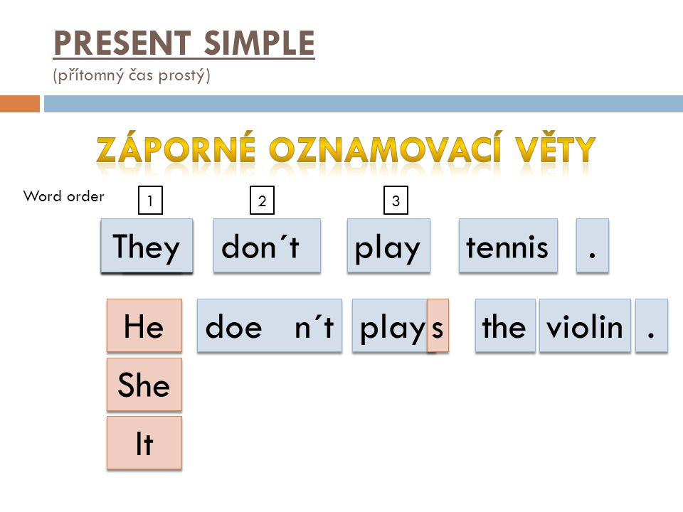 PRESENT SIMPLE (přítomný čas prostý) I I play tennis.. You We They He She It play the violin.. 1 Word order 23 don´t doe n´t s s