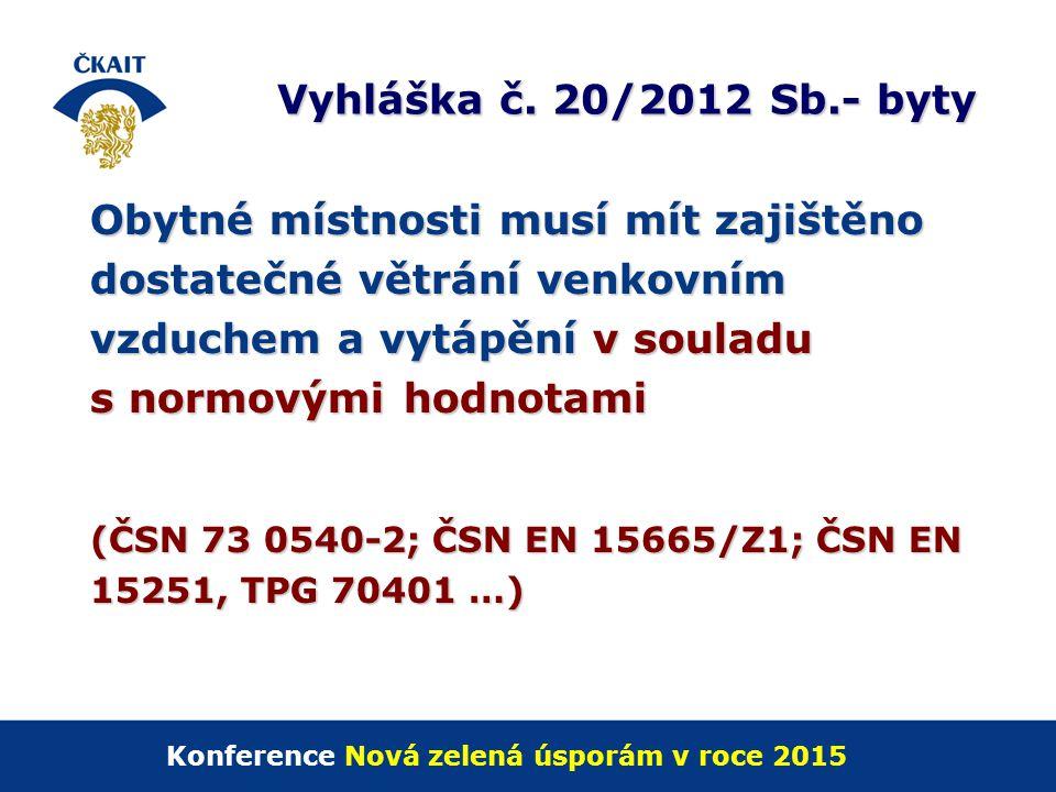 Vyhláška č. 20/2012 Sb.- byty Vyhláška č. 20/2012 Sb.- byty Obytné místnosti musí mít zajištěno dostatečné větrání venkovním vzduchem a vytápění v sou
