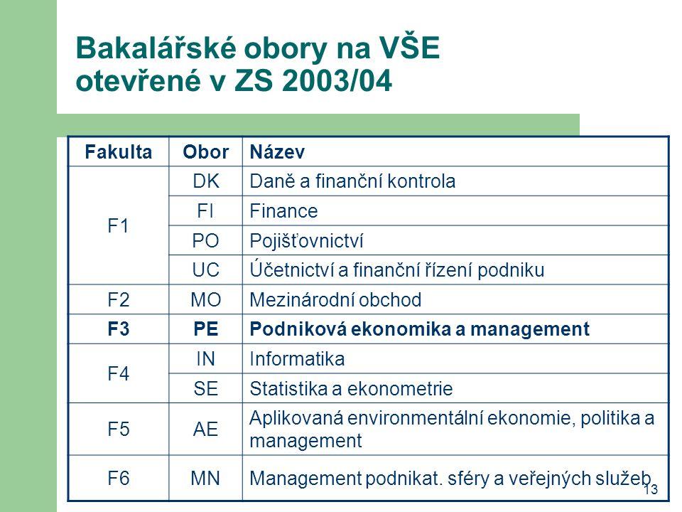 13 Bakalářské obory na VŠE otevřené v ZS 2003/04 FakultaOborNázev F1 DKDaně a finanční kontrola FIFinance POPojišťovnictví UCÚčetnictví a finanční říz