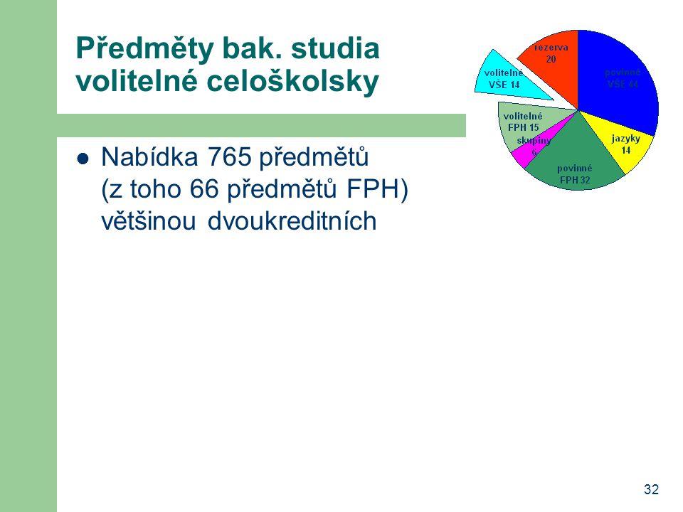 32 Předměty bak. studia volitelné celoškolsky Nabídka 765 předmětů (z toho 66 předmětů FPH) většinou dvoukreditních
