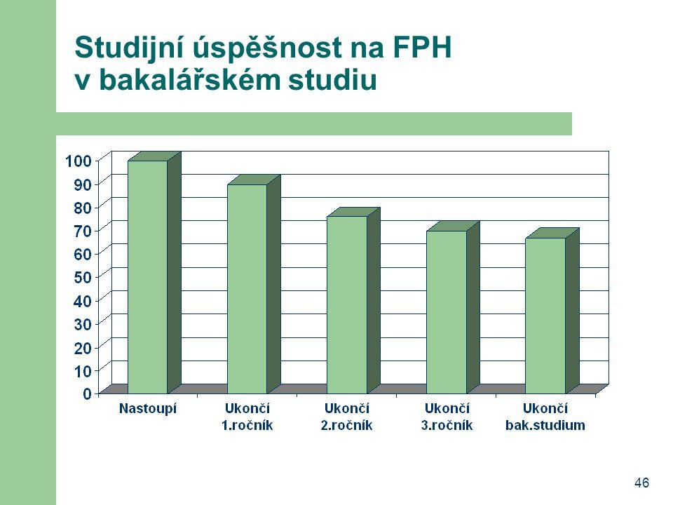 46 Studijní úspěšnost na FPH v bakalářském studiu