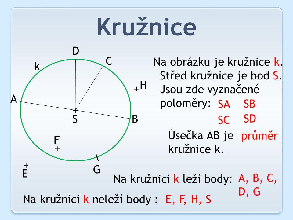 Kružnice + k S A B C D + + + E F G H Na obrázku je kružnice k.