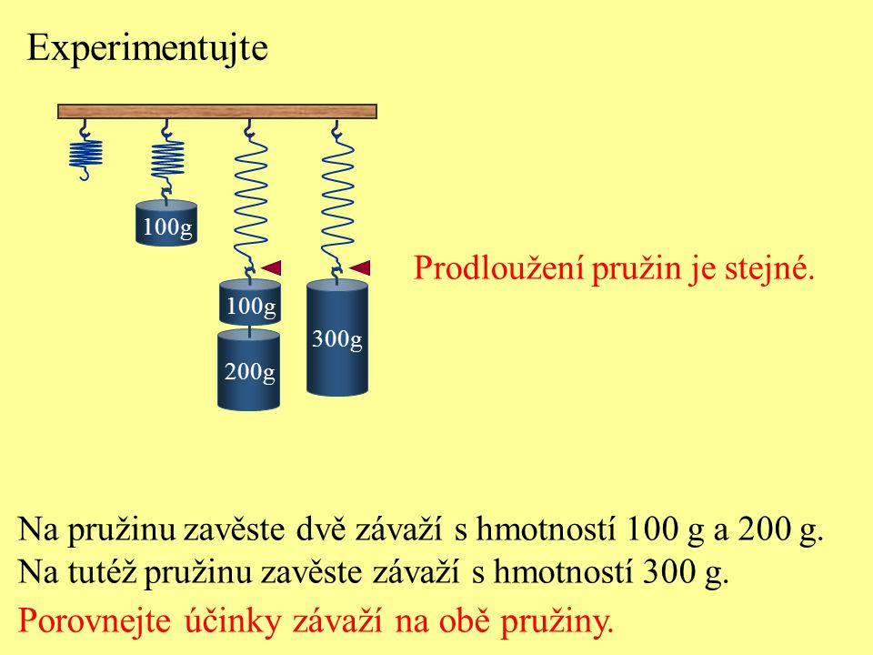200g Experimentujte 100g 300g Na pružinu zavěste dvě závaží s hmotností 100 g a 200 g.