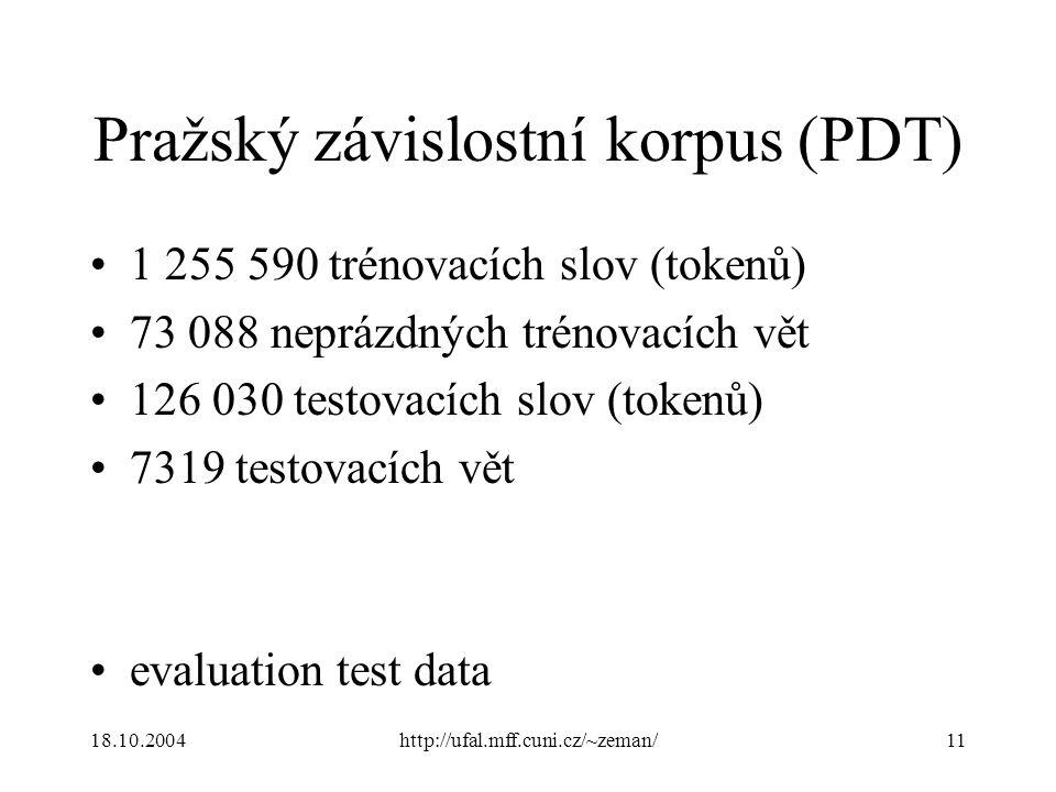 18.10.2004http://ufal.mff.cuni.cz/~zeman/11 Pražský závislostní korpus (PDT) 1 255 590 trénovacích slov (tokenů) 73 088 neprázdných trénovacích vět 126 030 testovacích slov (tokenů) 7319 testovacích vět evaluation test data