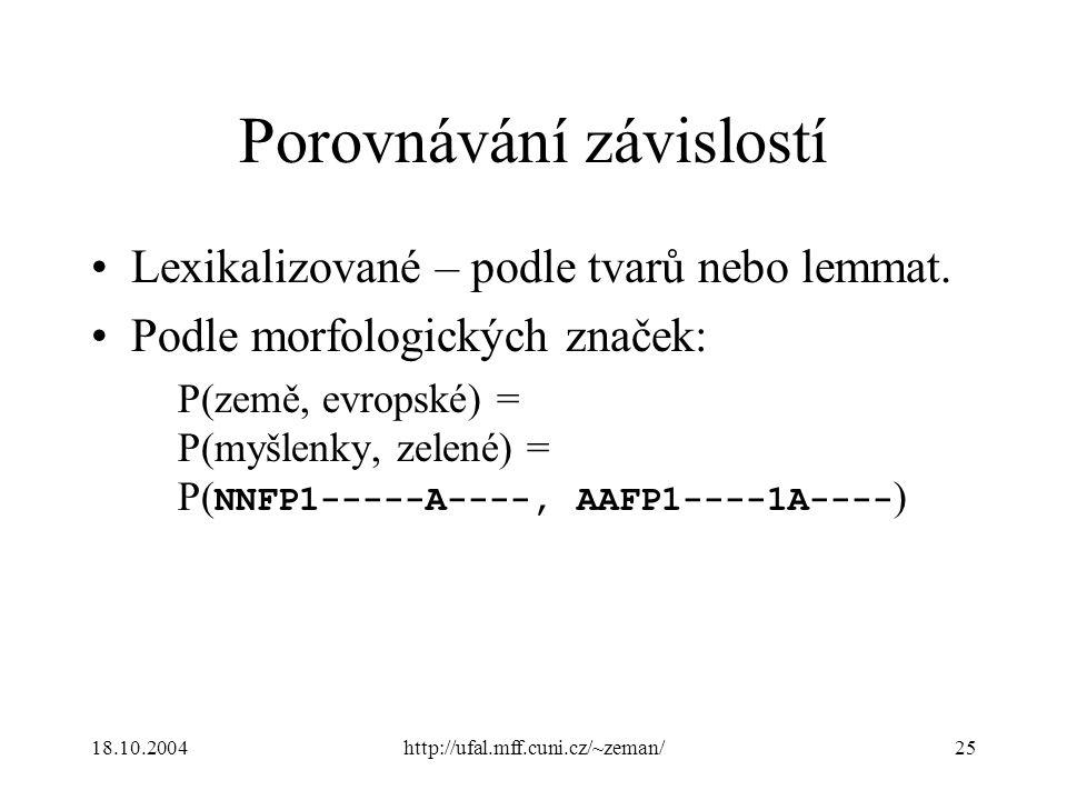 18.10.2004http://ufal.mff.cuni.cz/~zeman/25 Porovnávání závislostí Lexikalizované – podle tvarů nebo lemmat. Podle morfologických značek: P(země, evro