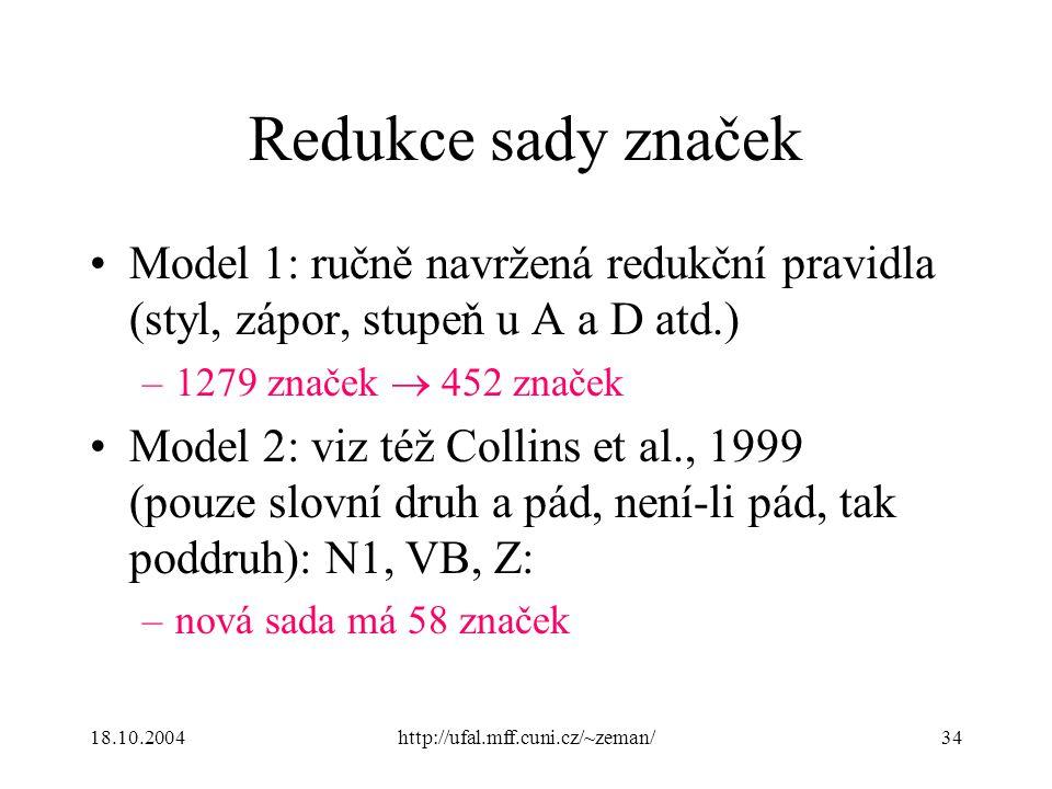 18.10.2004http://ufal.mff.cuni.cz/~zeman/34 Redukce sady značek Model 1: ručně navržená redukční pravidla (styl, zápor, stupeň u A a D atd.) –1279 značek  452 značek Model 2: viz též Collins et al., 1999 (pouze slovní druh a pád, není-li pád, tak poddruh): N1, VB, Z: –nová sada má 58 značek