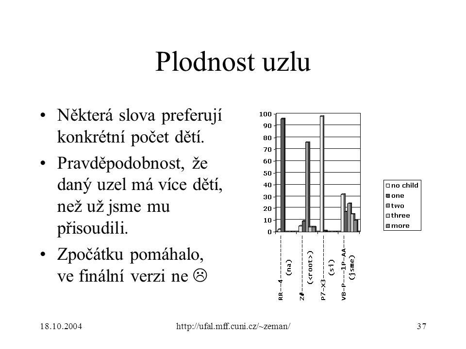 18.10.2004http://ufal.mff.cuni.cz/~zeman/37 Plodnost uzlu Některá slova preferují konkrétní počet dětí. Pravděpodobnost, že daný uzel má více dětí, ne