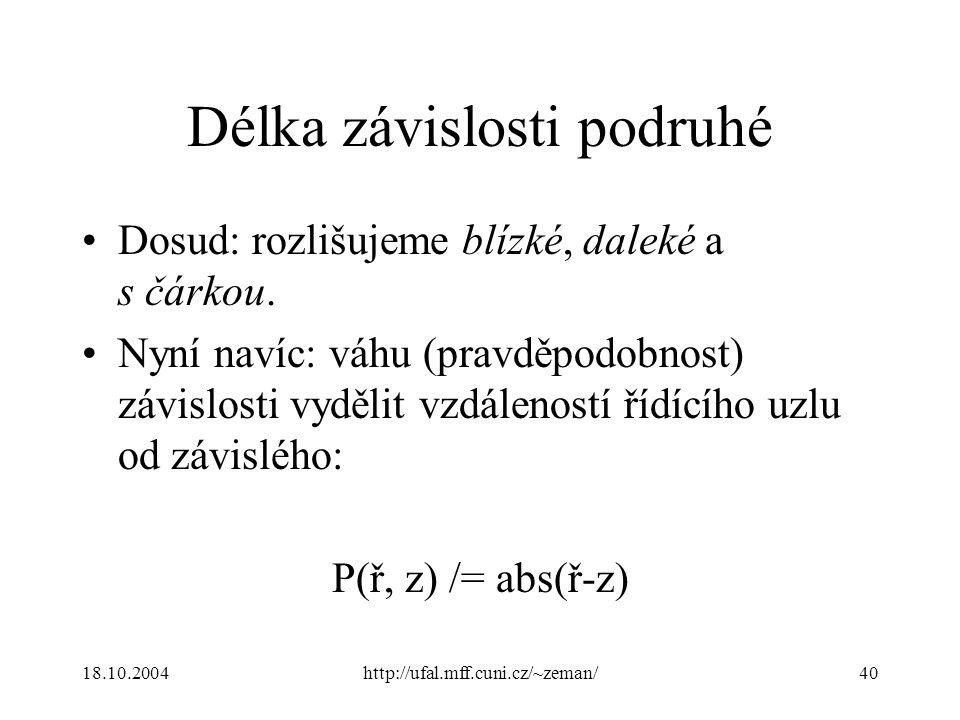 18.10.2004http://ufal.mff.cuni.cz/~zeman/40 Délka závislosti podruhé Dosud: rozlišujeme blízké, daleké a s čárkou. Nyní navíc: váhu (pravděpodobnost)
