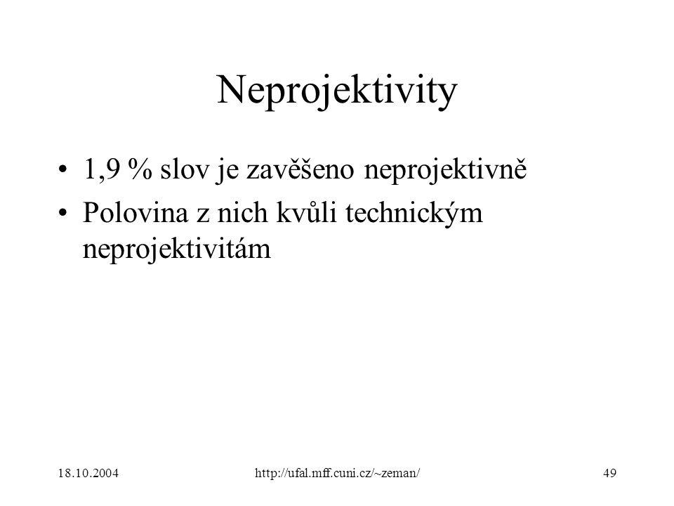 18.10.2004http://ufal.mff.cuni.cz/~zeman/49 Neprojektivity 1,9 % slov je zavěšeno neprojektivně Polovina z nich kvůli technickým neprojektivitám