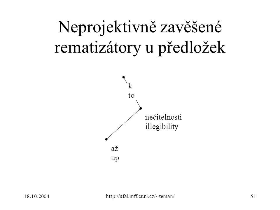 18.10.2004http://ufal.mff.cuni.cz/~zeman/51 Neprojektivně zavěšené rematizátory u předložek až up k to nečitelnosti illegibility